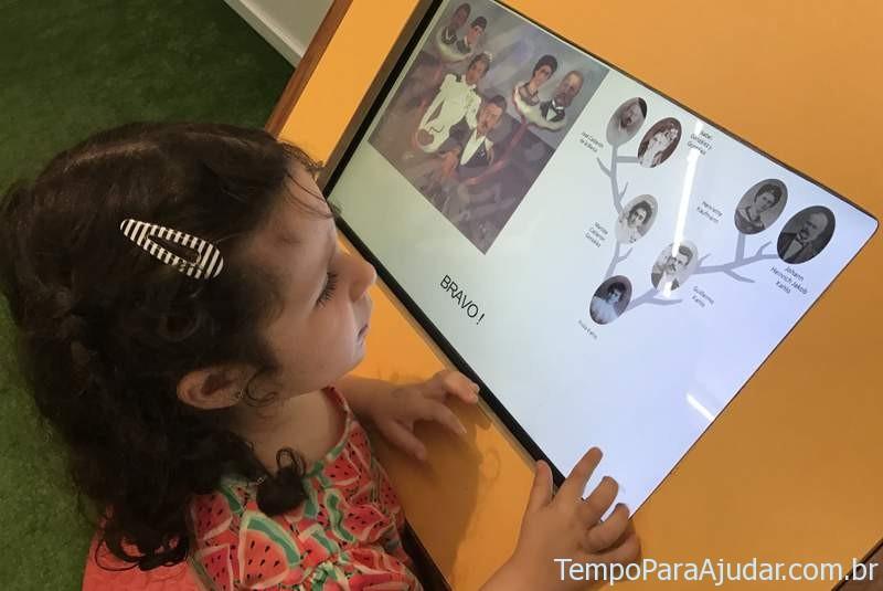 """Aprendendo na Exposição """"Frida e eu"""" para crianças em São Paulo"""