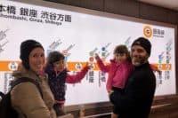 Roteiro de viagem de volta ao mundo com crianças